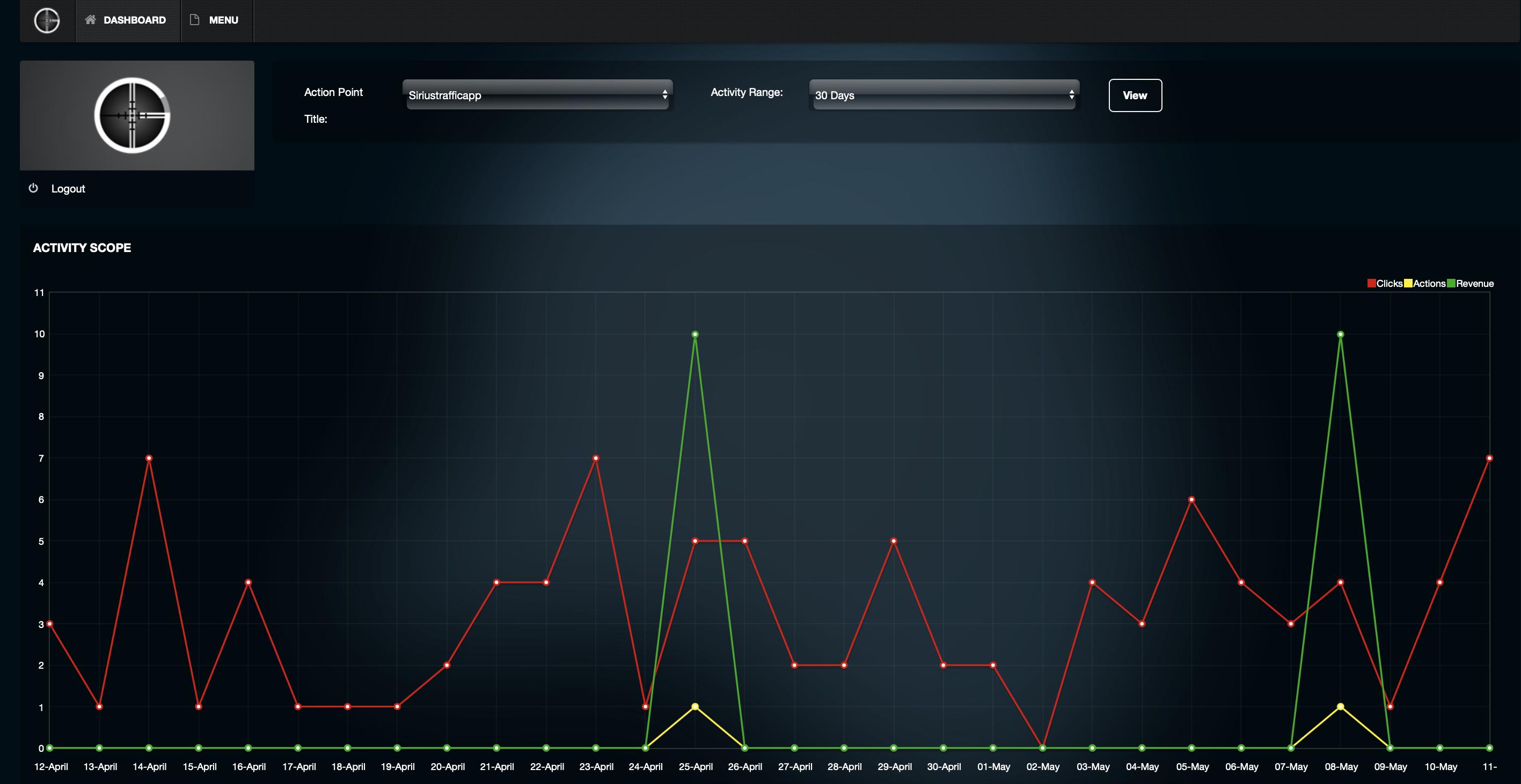 GTO Tracking